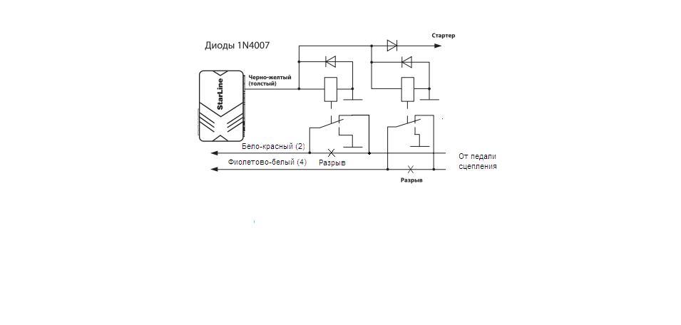 Схема обхода педали сцепления